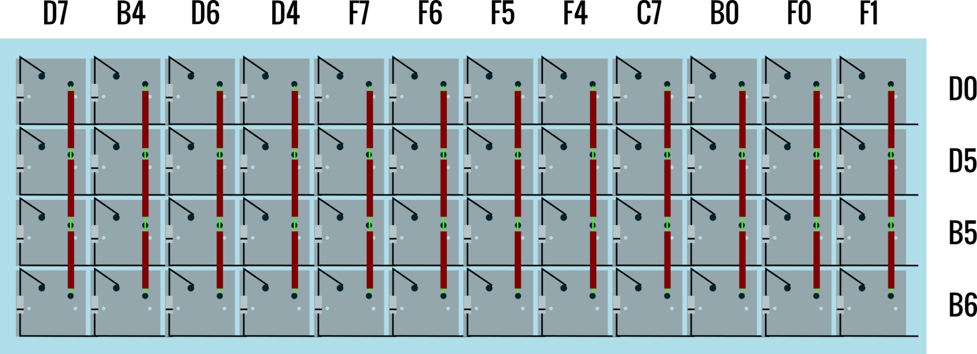 hight resolution of matrix with column and row labels