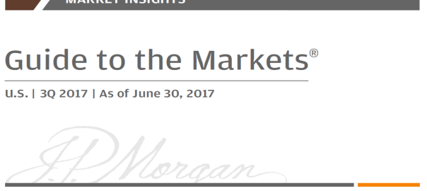 JP Morgan Guide to the markets