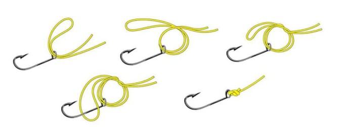 Le noeud Palomar : Le noeud de pêche pour raccorder une ligne à un émerillon