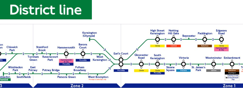 Partial map of the District Line