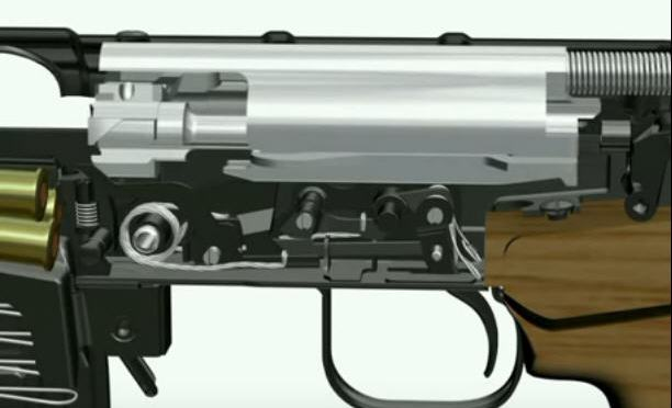 Video:  How the SVD Dragunov Works Using 3D Animation. — Pretty cool!!