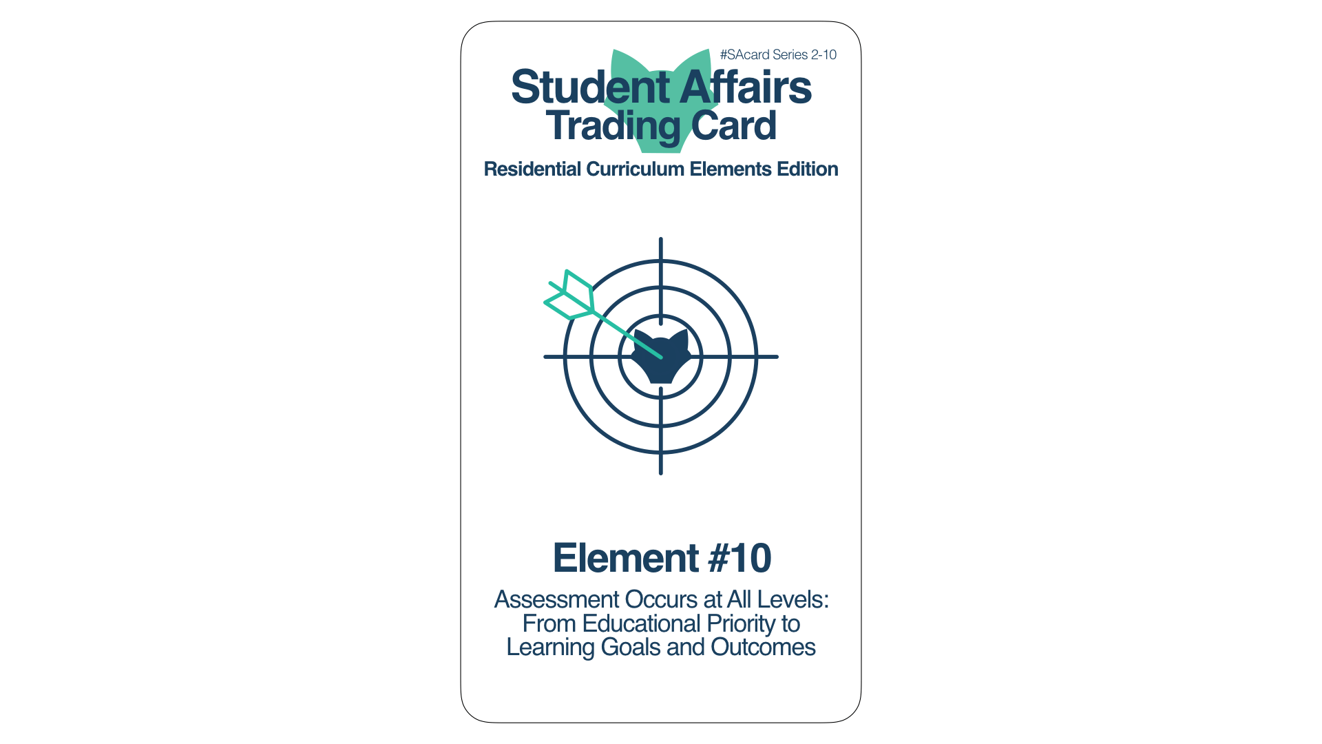 Student Affairs Trading Card 2-10: Residential Curriculum Element 10
