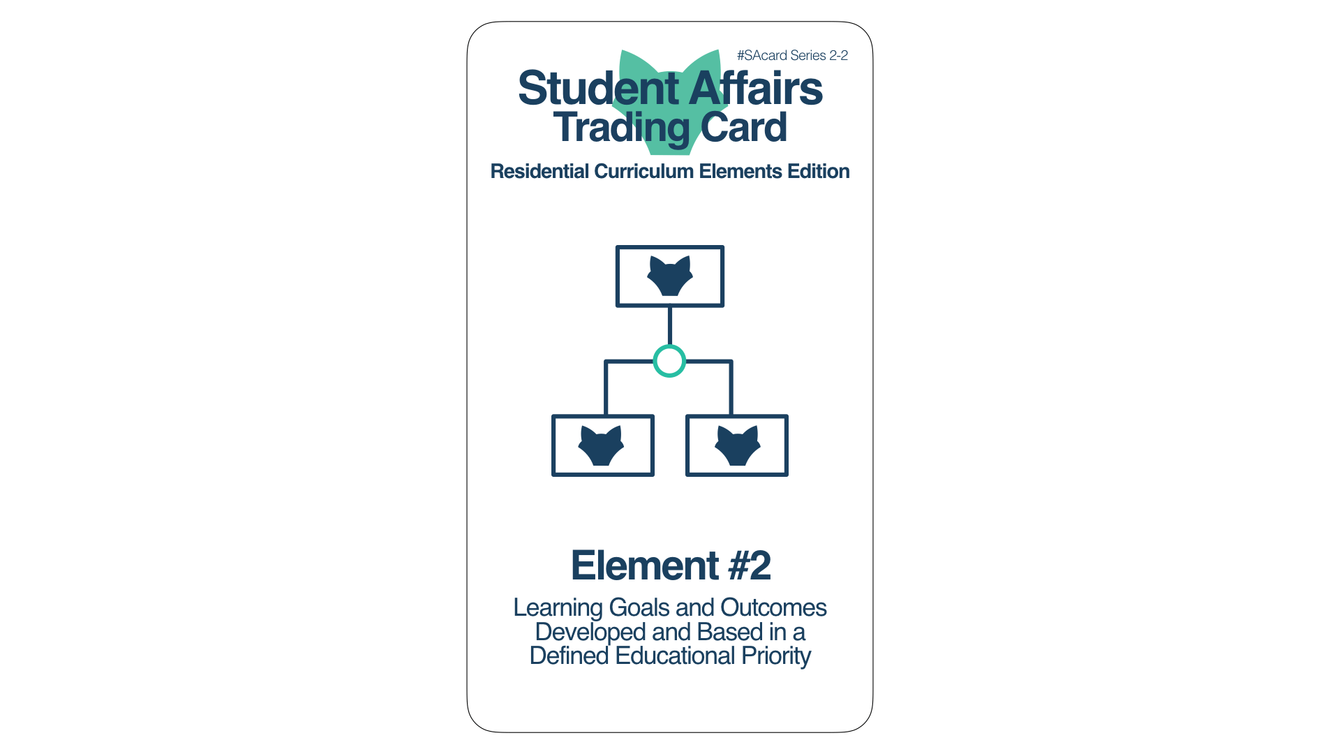Student Affairs Trading Card 2-2: Residential Curriculum Element 2