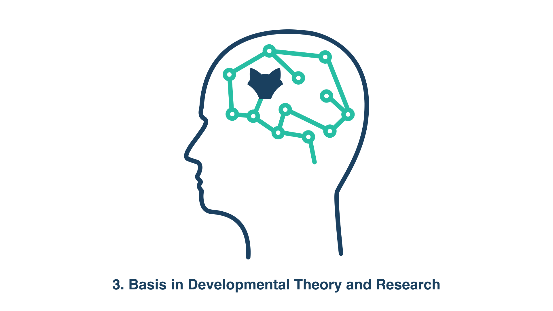3. Basis in Developmental Theory and Research