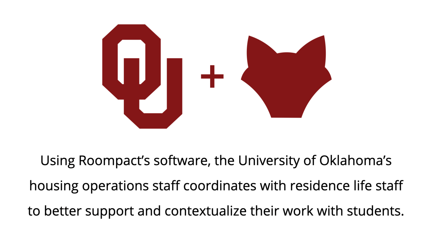 Using Roompact's software, the University of Oklahoma's housing operations staff coordinates with residence life staff to better support and contextualize their work with students.
