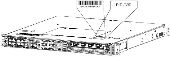 The New Cisco ASR 1001-X Router