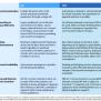 Choose Cisco Aci Or Vmware Nsx Router Switch Blog
