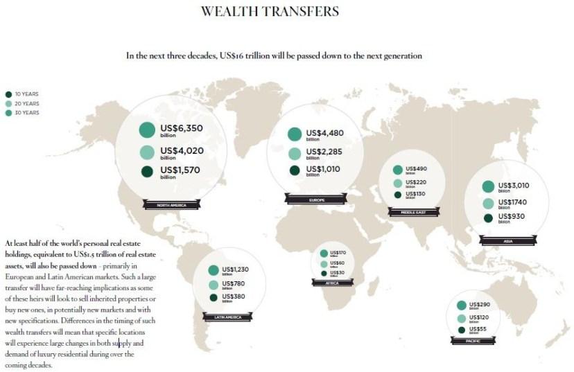 Capture_WealthTransfers