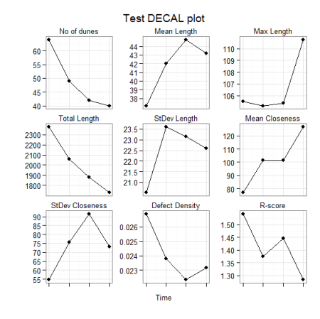 Final Grid of Plots (facet-based method)