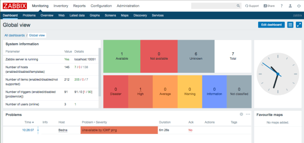 Zabbix - Dashboard