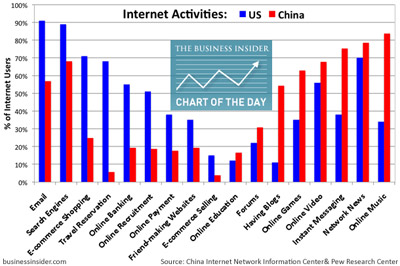 chart-china-vs-us