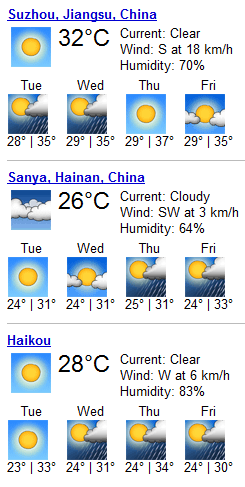 Comparing Hainan / Suzhou Weather