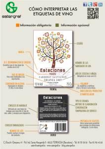 Información de las etiquetas del vino