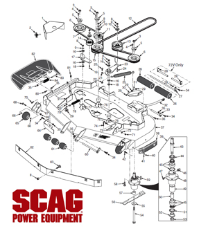 Scag Parts vs Aftermarket Parts | Scag OEM Parts Blog
