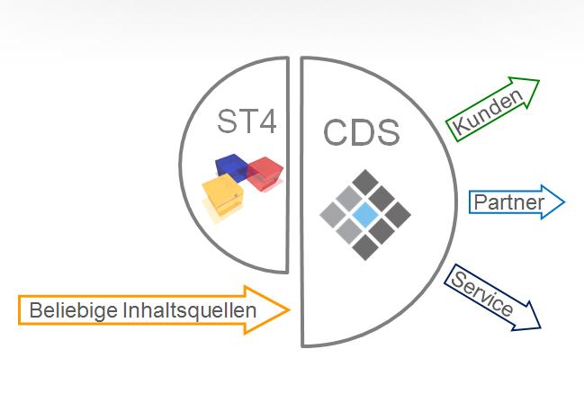 CDS_3