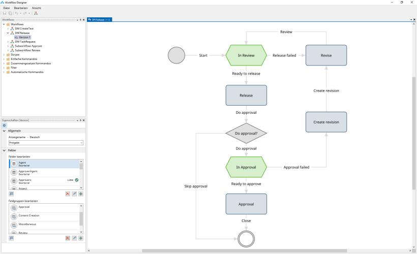 schema st4 workflow designer