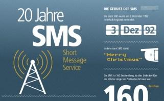 20-Jahre-SMS