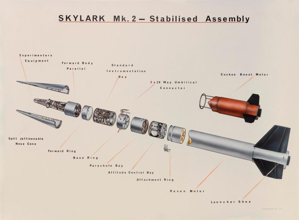 medium resolution of skylark mark ii stabilised assembly diagram of parts with annotation