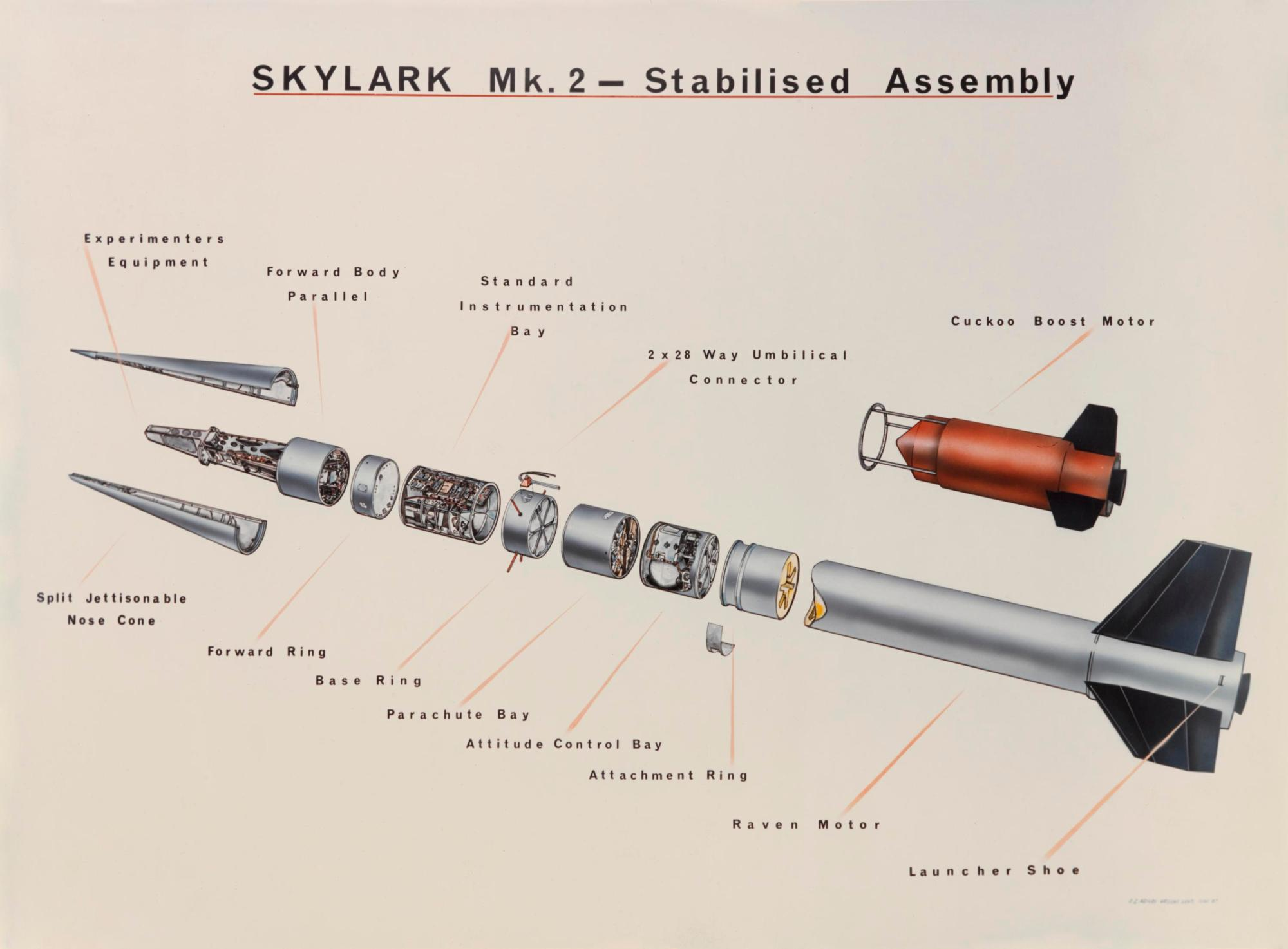 hight resolution of skylark mark ii stabilised assembly diagram of parts with annotation