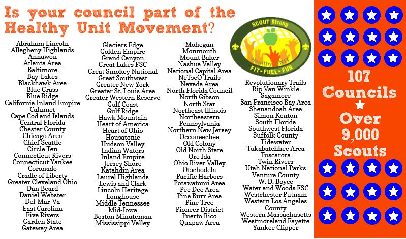 Council list_Healthy Unit patch earners_4.21-3