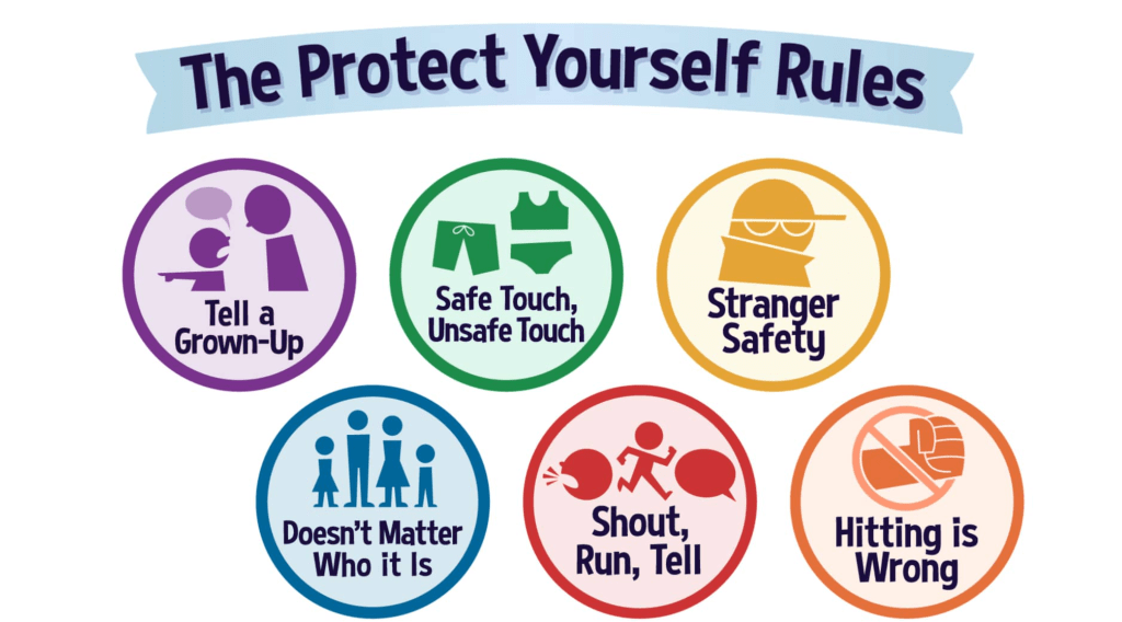 The Data Is In: The Protect Yourself Rules Cub Scout Adventure Is Working