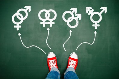 transgender 跨性別 性別認同