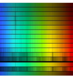 example optical spectra of different stellar types credit noao aura nsf [ 3072 x 1536 Pixel ]