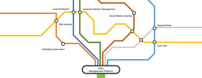 data-management-platform-EN