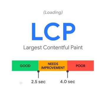 Core Web Vitals: Largest Contentful Paint