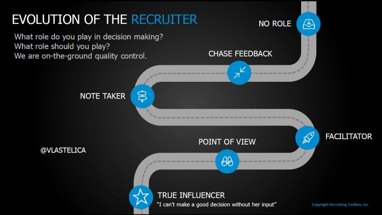 recruiter vs talent advisor