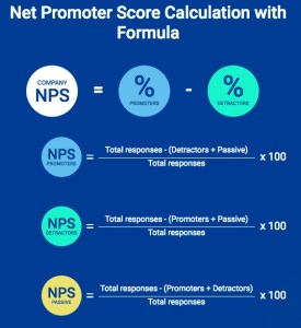 NPS recruitment metrics