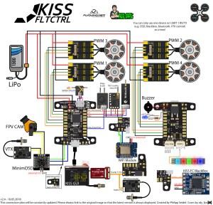 Spektrum Quad Race Serial Receiver wDiversity (SPM4648)  RC Groups