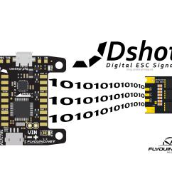 dshot 600 300 150 for flyduino kiss fc esc [ 2551 x 1452 Pixel ]