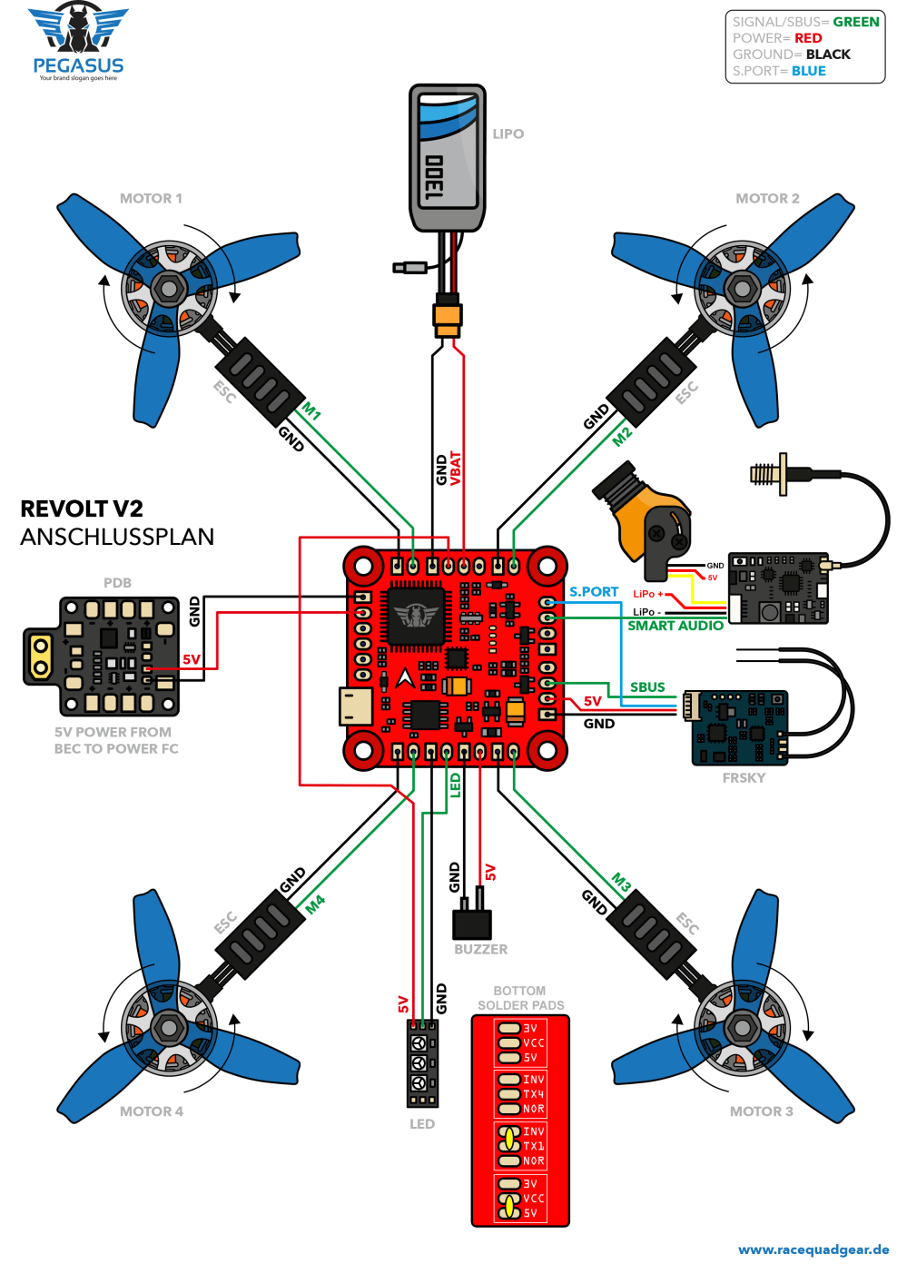 medium resolution of raceflight revolt v2 wiring diagram anschlussplan frsky tbs unify smartaudio