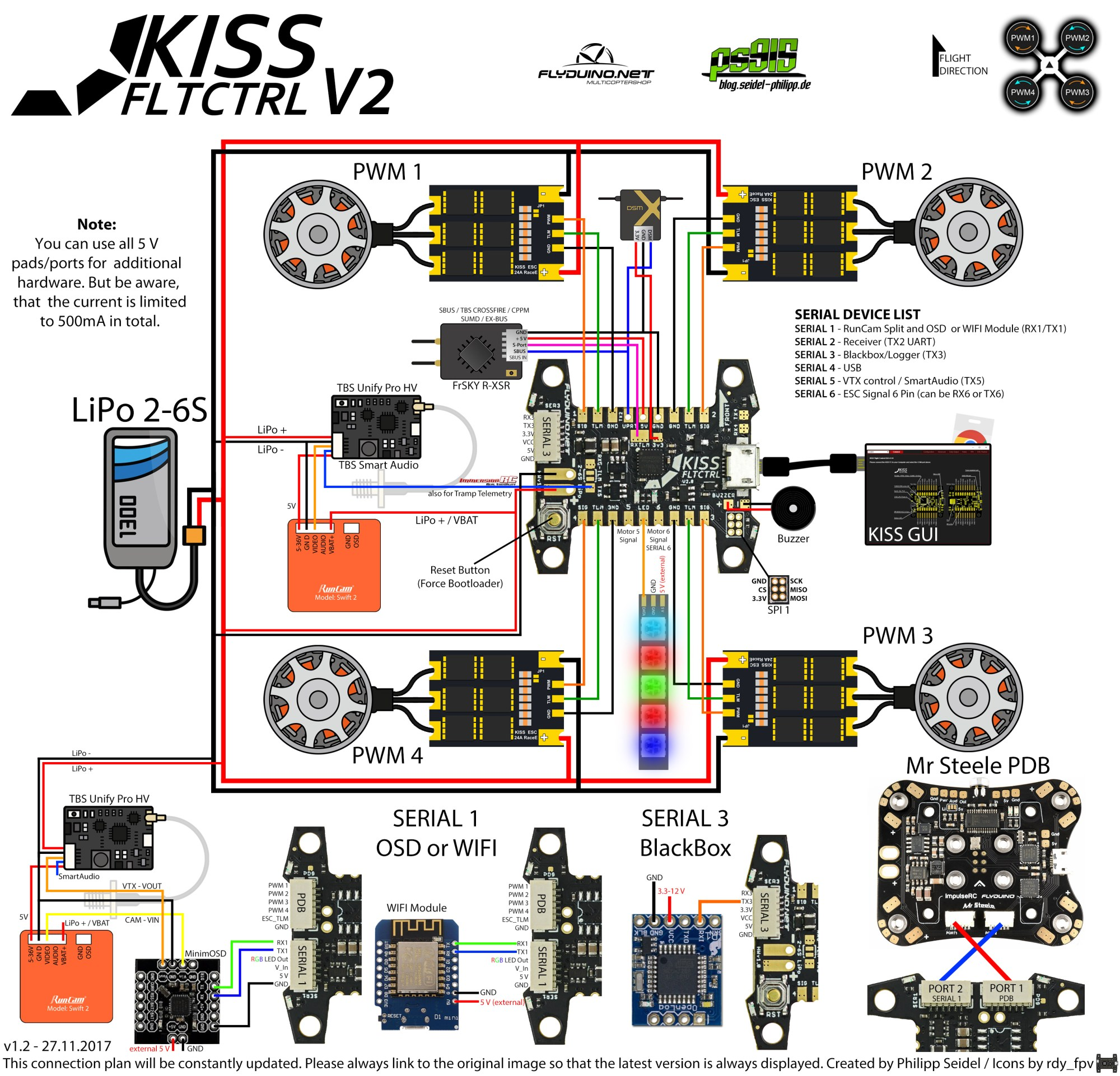 hight resolution of if you are looking for more wiring plans go here