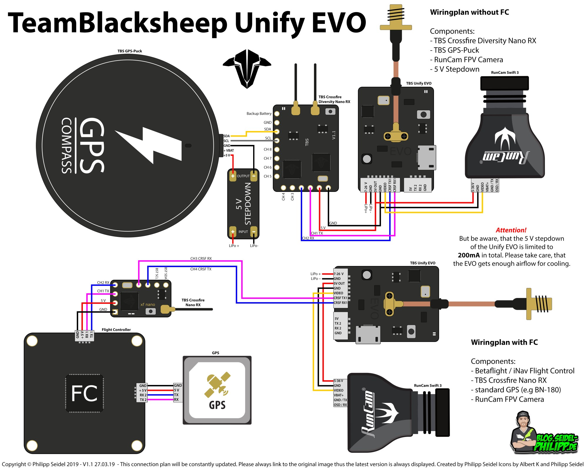 hight resolution of team blacksheep unify evo vtx anschlussplan wiringplanif you are looking for more wiring plans go