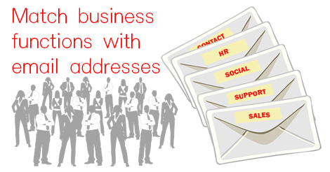 Match email addresses to business functions
