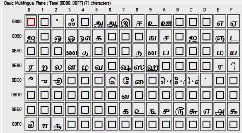 tamil unicode block