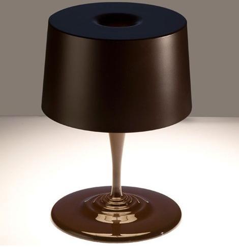 Lámpara de chocolate[3]