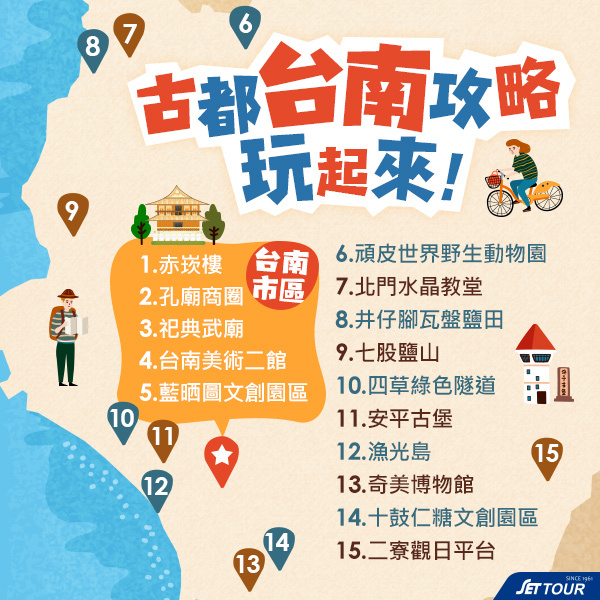 台南,是台灣歷史文化古都,又稱為「府城」位於台灣南部,氣候宜人,古蹟、廟宇、歷史建築眾多、農特產業興盛,自然生態豐富,除此之外,台南最吸引人的就是「各式各樣美食小吃」每到假日台南總是人潮滿滿,近年來文創風格興起,古都台南更是吸引許多年輕朋友選擇回鄉創業的城市! | 東南旅遊