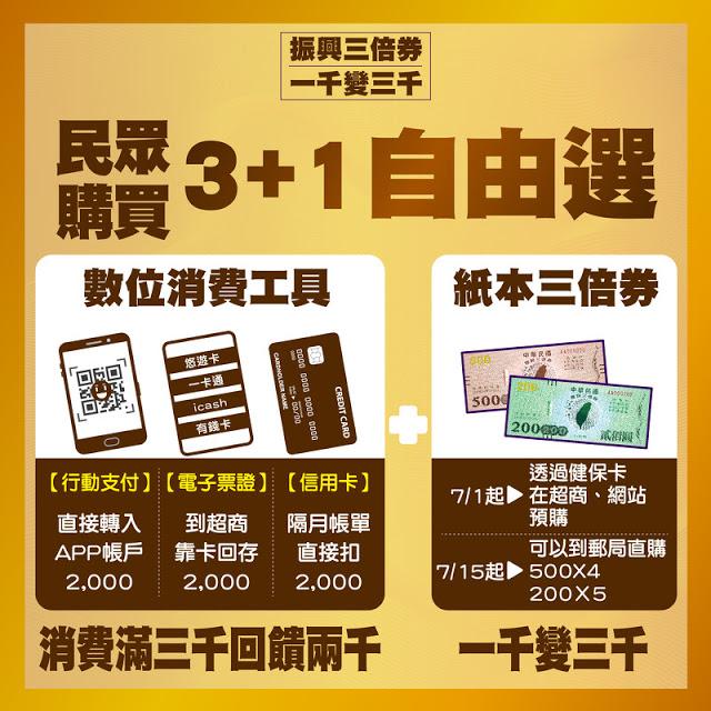 振興券使用法|東南旅遊