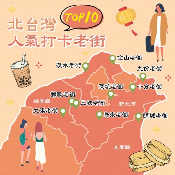 北台灣老街|東南旅遊