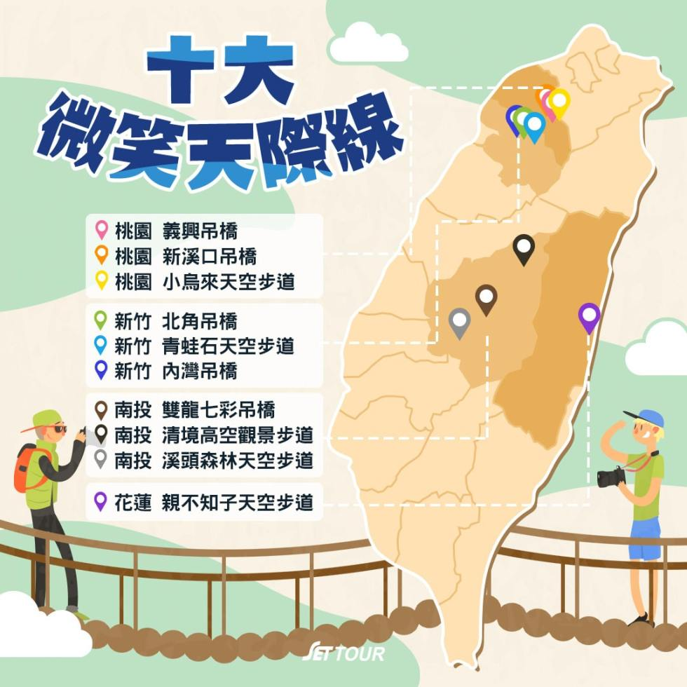 十大微笑天際線地圖| 東南旅遊