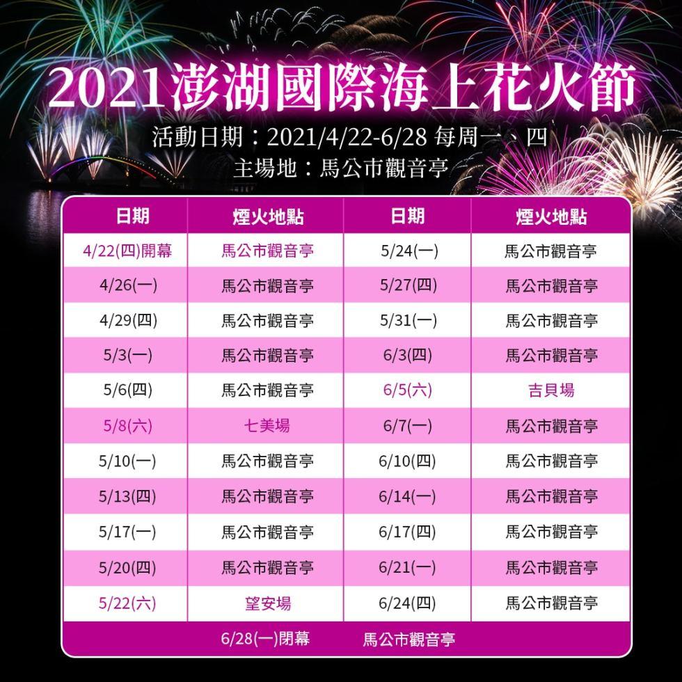 2021澎湖花火施放日期 | 東南旅遊
