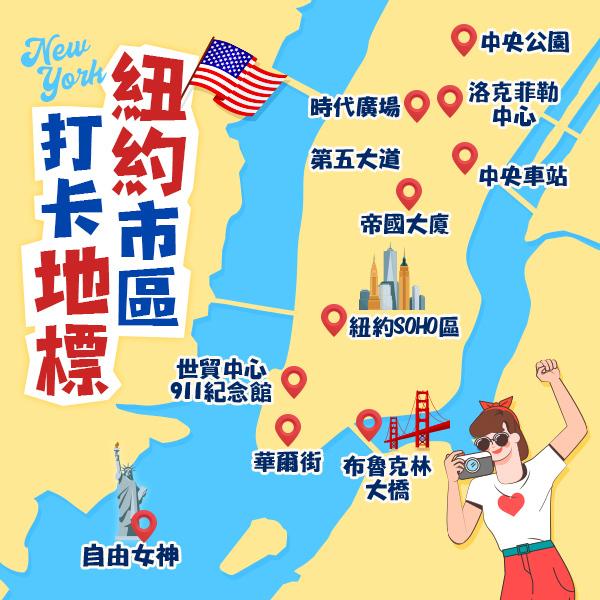 紐約打卡地標|東南旅遊