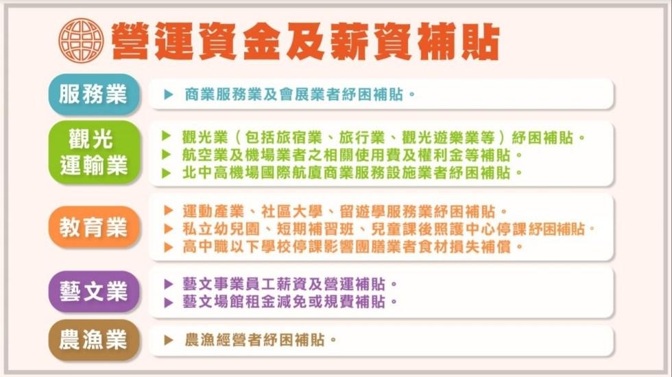 資訊來源:中華民國行政院