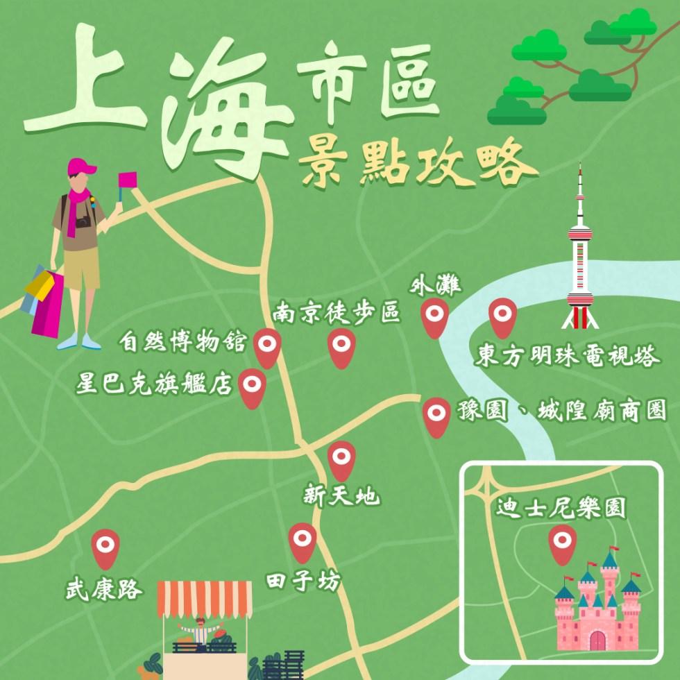 上海市區景點攻略地圖|東南旅遊