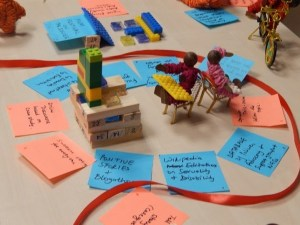Stickies with goals of the project