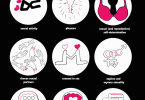An image of nine symbols stating people with disabilities have the right to nine sexual rights.