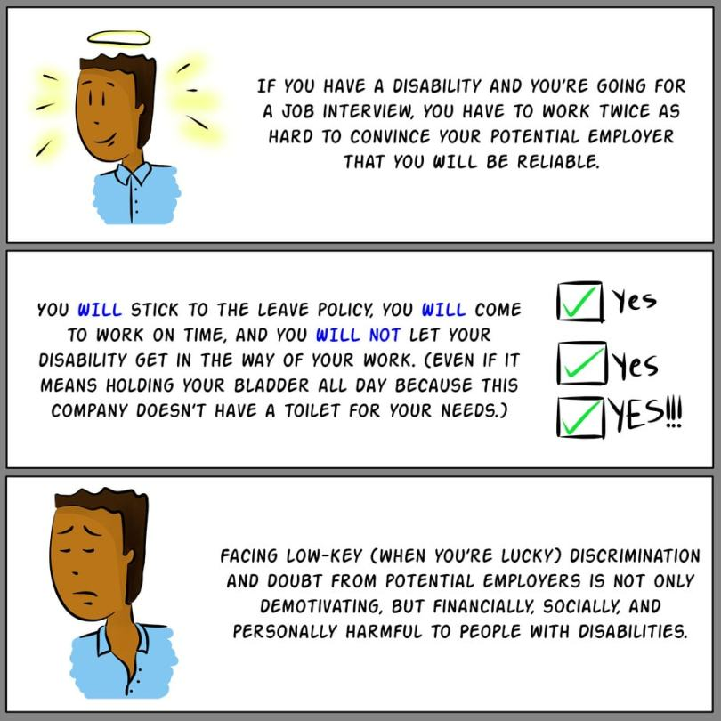 Panel A: A drawing of a person wearing a formal shirt. There is a halo above his head. Text: If you have a disability and you're going for a job interview, you have to work twice as hard to convince your potential employer that you WILL be reliable. Panel B: Three check boxes, all with green ticks inside them and a 'YES!' beside them. Text: You WILL stick to the leave policy, you WILL come to work on time, and you WILL not let your disability get in the way of your work. (Even if it means holding your bladder all day because this company doesn't have a toilet for your needs.) Panel C: The same person from top panel with their top button undone, looking sad. Text: Facing low-key (when you're lucky) discrimination and doubt from potential employers is not only demotivating, but financially, socially, and personally harmful to people with disabilities.